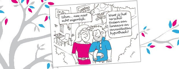 hypotheektermen